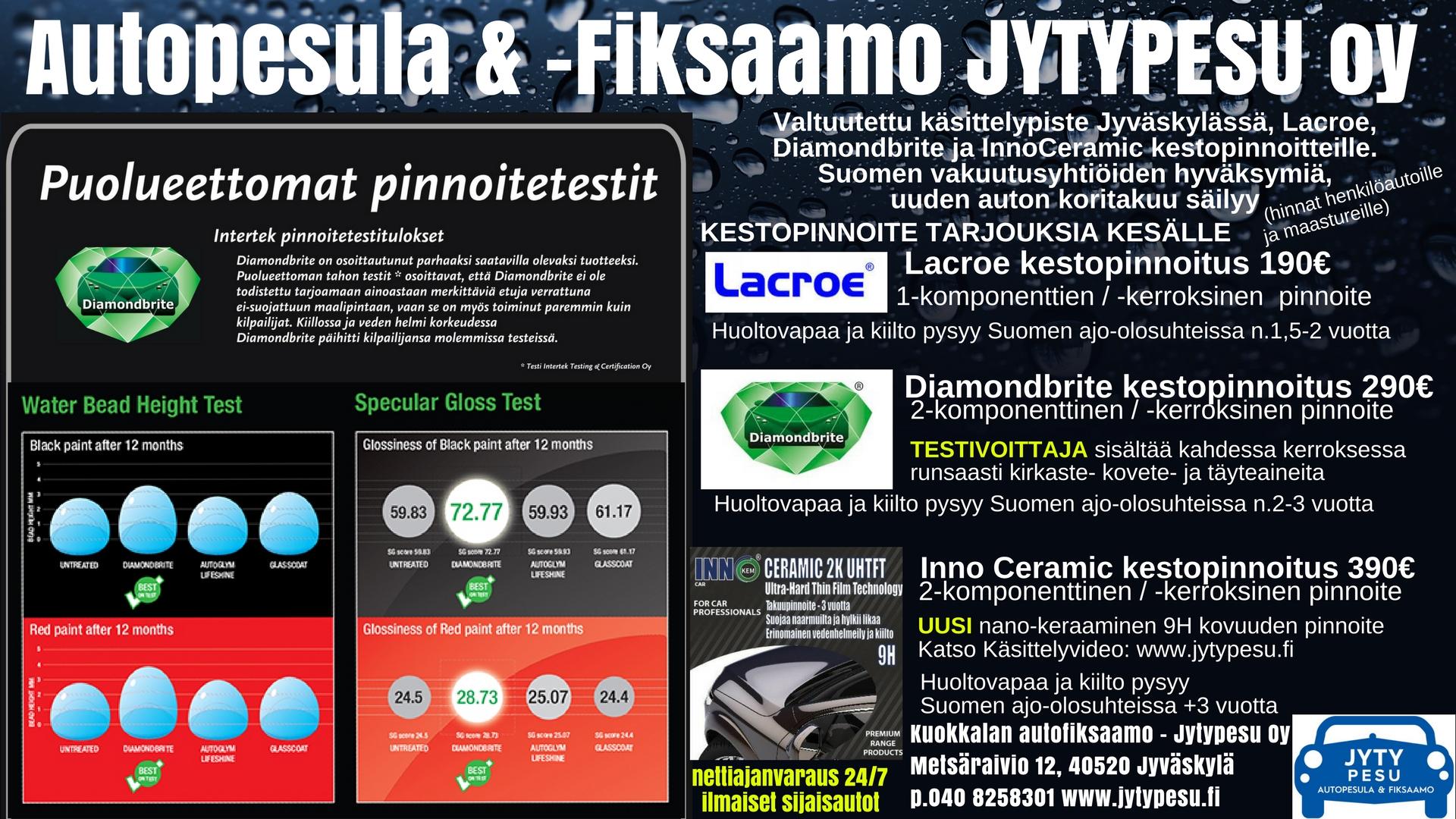 Autopesula | autofiksaamo | keraaminen kestopinnoitus | vahaus | Jyväskylä