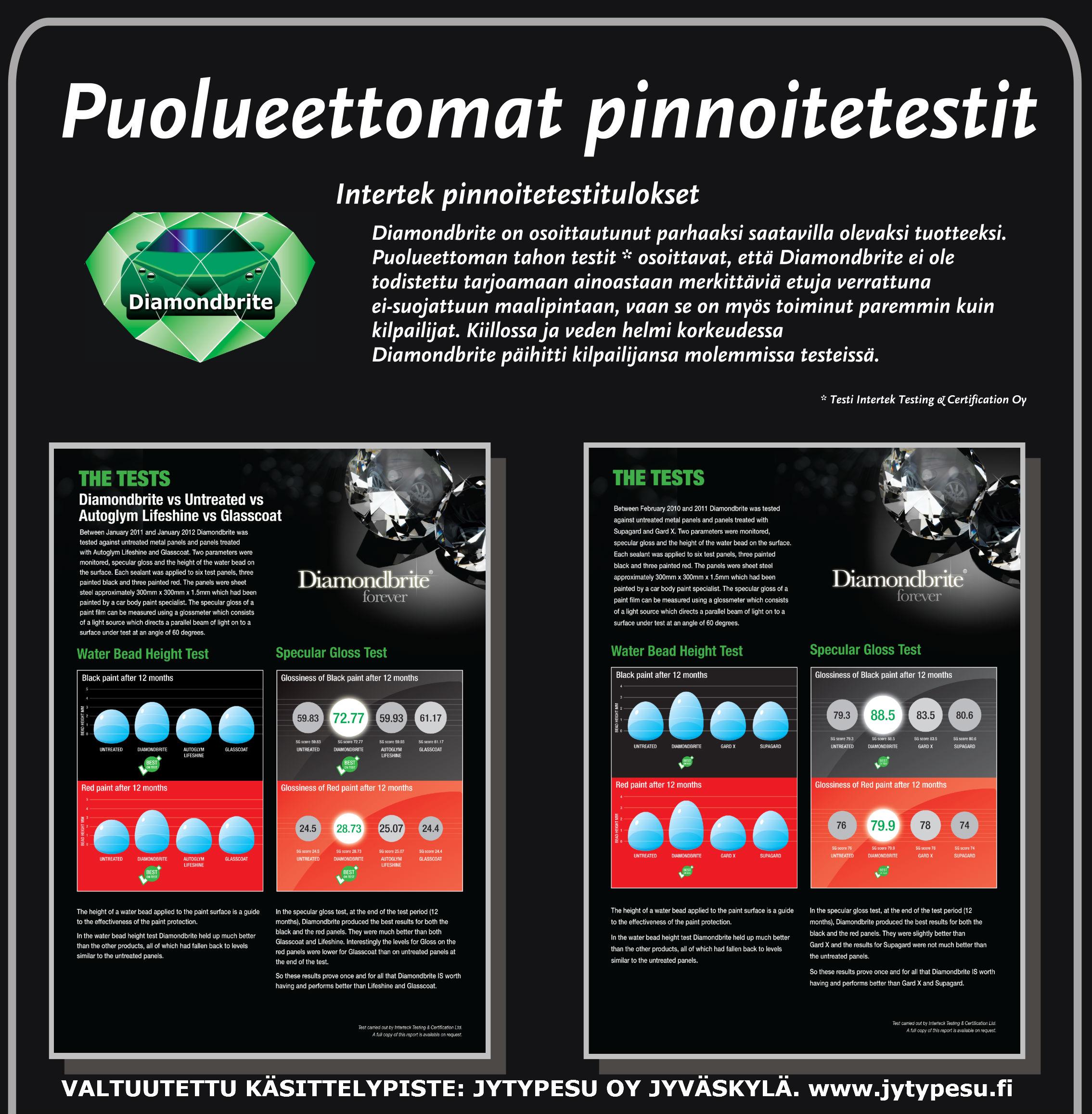 Diamondbrite maalipinnan kestopinnoite Jyväskylä